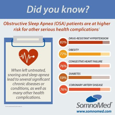 Did-You-Know-health-complications-OSA